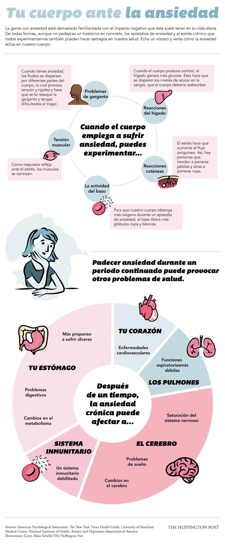 infografia-ansiedad